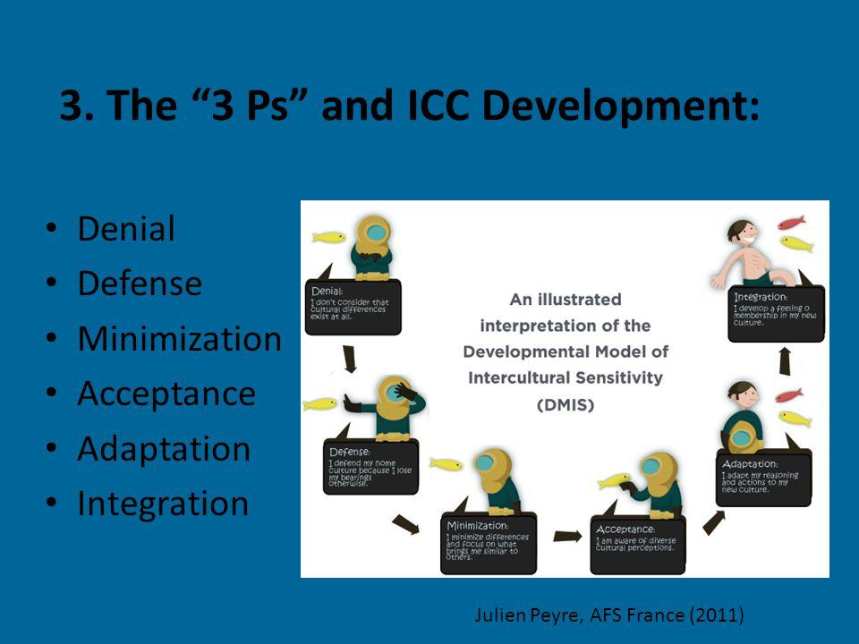 "3. The ""3 Ps"" and ICC Development: Denial Defense Minimization Acceptance Adaptation Integration Julien Peyre, AFS France (2011)"