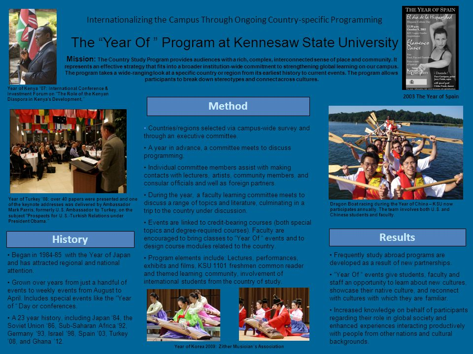 Internationalizing the Campus Through Ongoing Country-specific Programming The Year Of Program at Kennesaw State University Began in 1984-85 with the Year of Japan and has attracted regional and national attention.