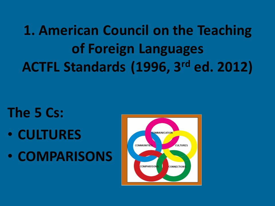American Council on the Teaching of Foreign Languages CULTURES: Gain Knowledge and Understanding of Other Cultures 2.1.