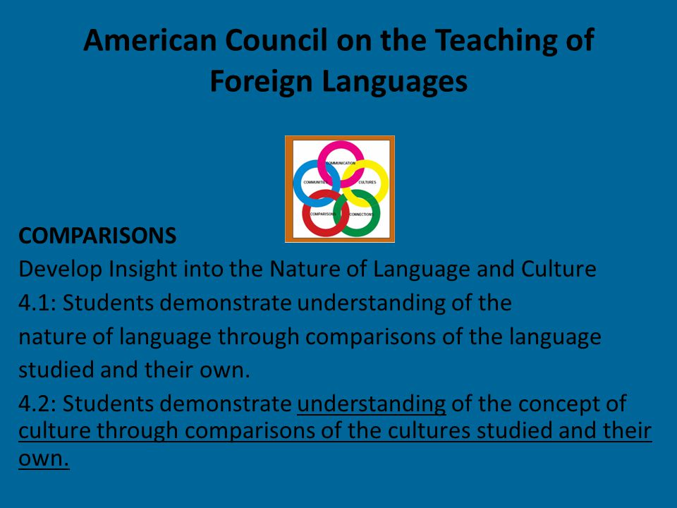 ACTFL Standards and the 3Ps Cultural products Cultural practices Cultural perspectives