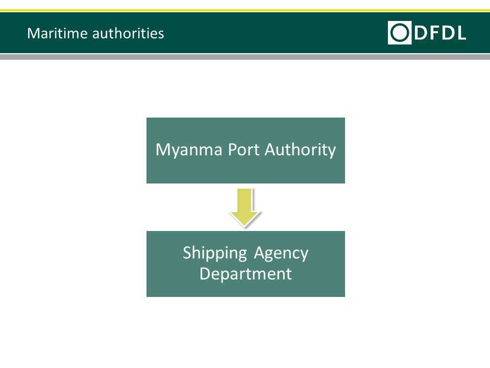 Maritime authorities Myanma Port Authority Shipping Agency Department