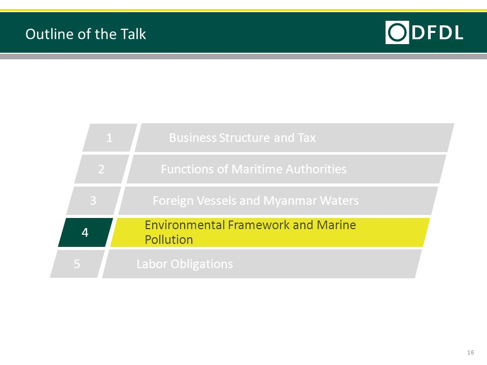 Outline of the Talk 16 1 Business Structure and Tax 2 3Foreign Vessels and Myanmar Waters 4 Environmental Framework and Marine Pollution Functions of