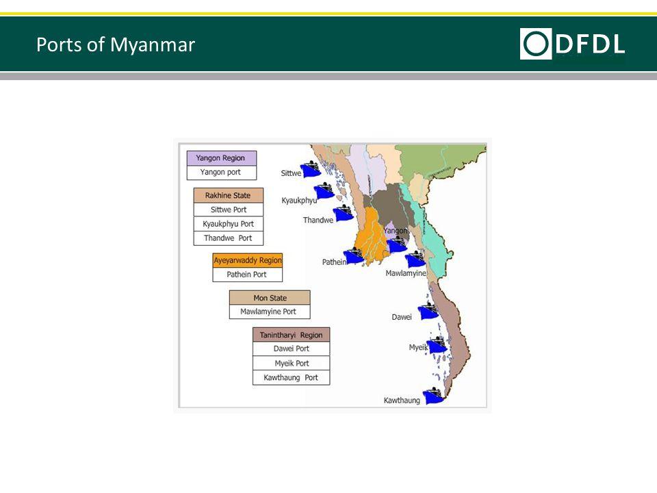 Ports of Myanmar