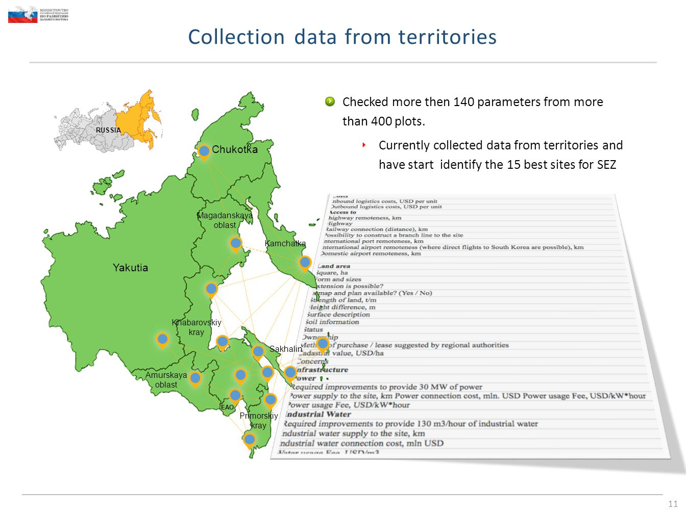 Collection data from territories 11 Checked more then 140 parameters from more than 400 plots.