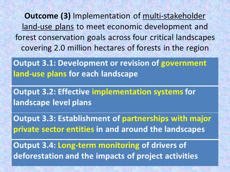 Outcome (3) Implementation of multi-stakeholder land-use plans to meet economic development and forest conservation goals across four critical landscapes covering 2.0 million hectares of forests in the region Output 3.1: Development or revision of government land-use plans for each landscape Output 3.2: Effective implementation systems for landscape level plans Output 3.3: Establishment of partnerships with major private sector entities in and around the landscapes Output 3.4: Long-term monitoring of drivers of deforestation and the impacts of project activities