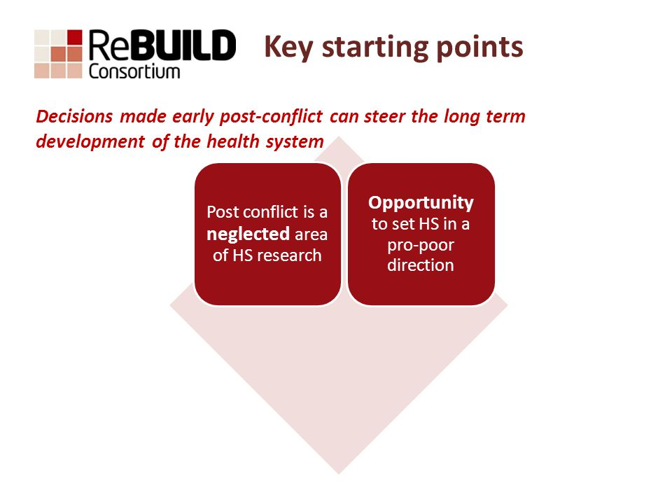 Key starting points Post conflict is a neglected area of HS research Opportunity to set HS in a pro-poor direction Useful to think about what policy space there is in the immediate post conflict period Decisions made early post-conflict can steer the long term development of the health system