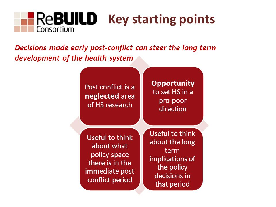 Key starting points Post conflict is a neglected area of HS research Opportunity to set HS in a pro-poor direction Useful to think about what policy space there is in the immediate post conflict period Useful to think about the long term implications of the policy decisions in that period Decisions made early post-conflict can steer the long term development of the health system