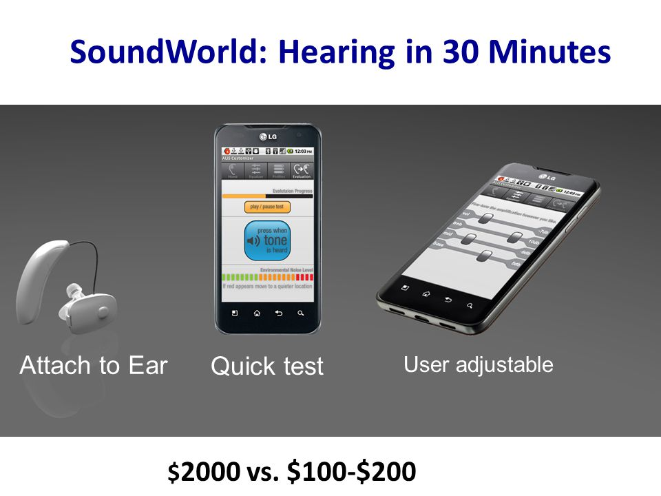 Quick test User adjustable Attach to Ear SoundWorld: Hearing in 30 Minutes $ 2000 vs. $100-$200