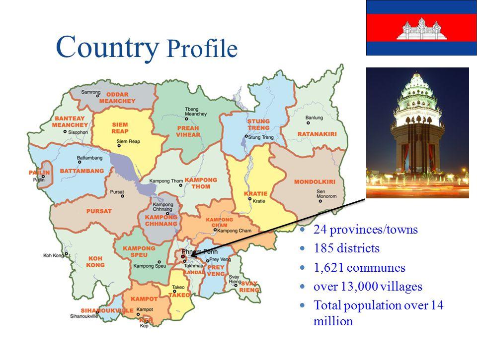 Land: 181,035k ㎡ Population: 14,701,717 (2011) GDP per capita : 830US$ (2010) Population Density : 74 persons/km 2 Rural Population: 85% Khmer origin: 90%, Ethnic: Chinese; Vietnam; Islamic …10%.