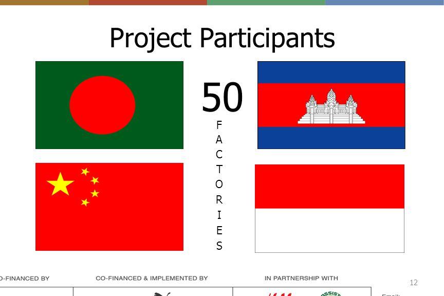 Project Participants 12 50