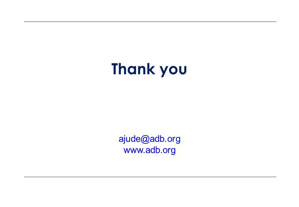 Thank you ajude@adb.org www.adb.org