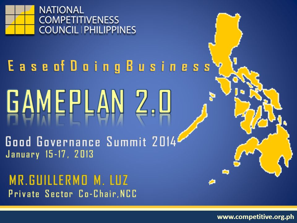 www.competitive.org.ph STARTING A BUSINESS SCORE SIMULATION Indicator 2014 Report 2015 Report Movement/ Change in rank Number of Days356-29 days Number of Steps153-12 steps Cost (% income/per capita)18.7 -- Min Paid In Capital4.60-4.6 Effect in indicator ranking170 30↑ 140 Effect in world ranking108 85↑ 23 RecommendationAgency Reduce number of days Reduce number of steps Reduce cost Implement Online Business Registration Consider removing Min.