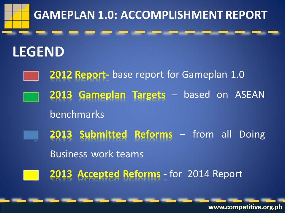 GAMEPLAN 1.0: ACCOMPLISHMENT REPORT LEGEND
