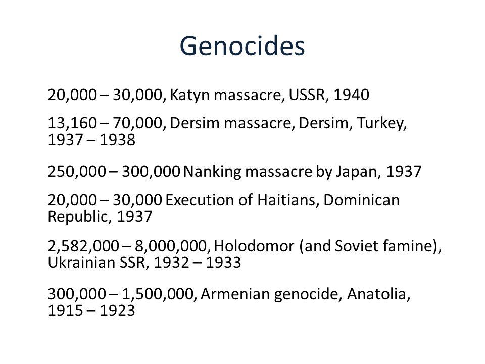 Genocides 20,000 – 30,000, Katyn massacre, USSR, 1940 13,160 – 70,000, Dersim massacre, Dersim, Turkey, 1937 – 1938 250,000 – 300,000 Nanking massacre by Japan, 1937 20,000 – 30,000 Execution of Haitians, Dominican Republic, 1937 2,582,000 – 8,000,000, Holodomor (and Soviet famine), Ukrainian SSR, 1932 – 1933 300,000 – 1,500,000, Armenian genocide, Anatolia, 1915 – 1923