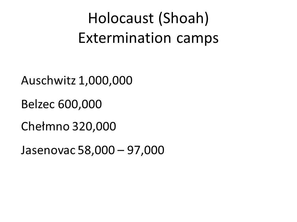 Holocaust (Shoah) Extermination camps Auschwitz 1,000,000 Belzec 600,000 Chełmno 320,000 Jasenovac 58,000 – 97,000