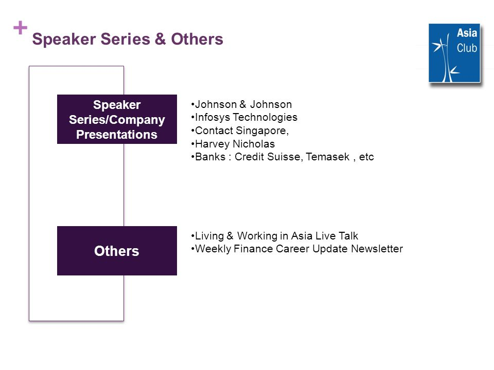 + Speaker Series & Others Others Living & Working in Asia Live Talk Weekly Finance Career Update Newsletter Speaker Series/Company Presentations Johns