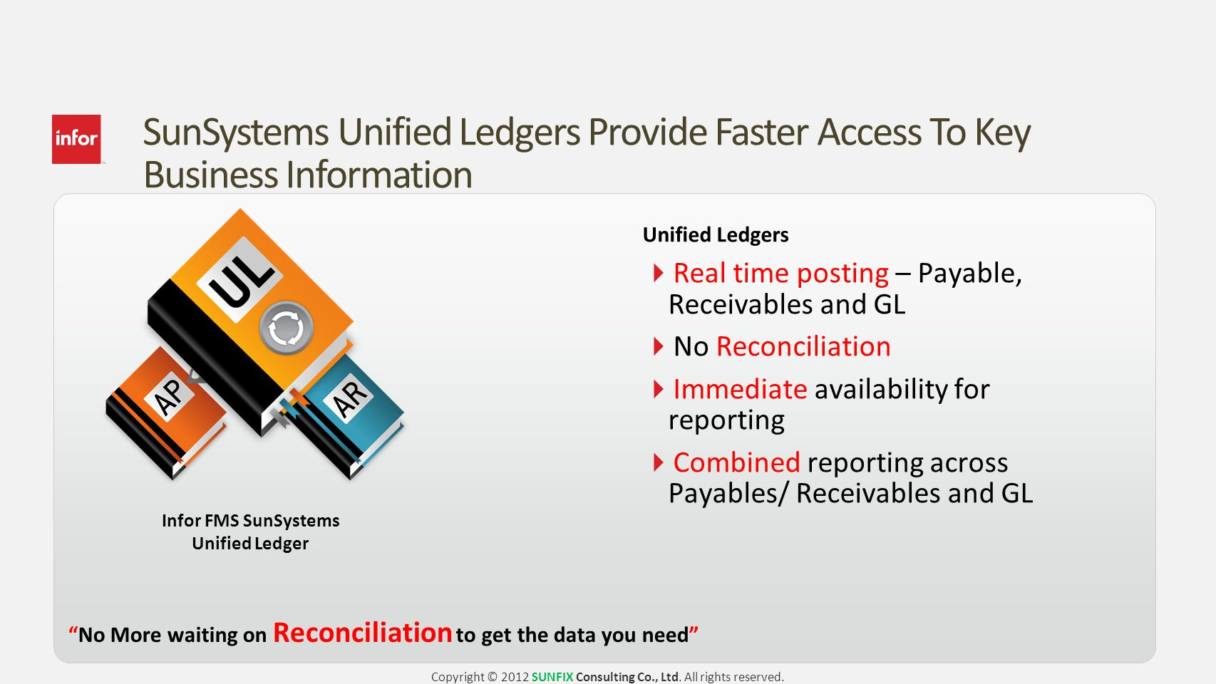 Infor FMS SunSystems Unified Ledger Unified Ledgers  Real time posting – Payable, Receivables and GL  No Reconciliation  Immediate availability for reporting  Combined reporting across Payables/ Receivables and GL No More waiting on Reconciliation to get the data you need SunSystems Unified Ledgers Provide Faster Access To Key Business Information Copyright © 2012 SUNFIX Consulting Co., Ltd.