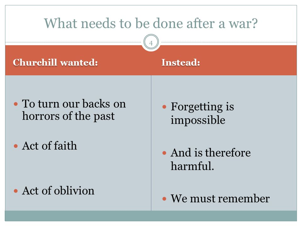 Churchill wanted: Instead: To turn our backs on horrors of the past Act of faith Act of oblivion Forgetting is impossible And is therefore harmful.