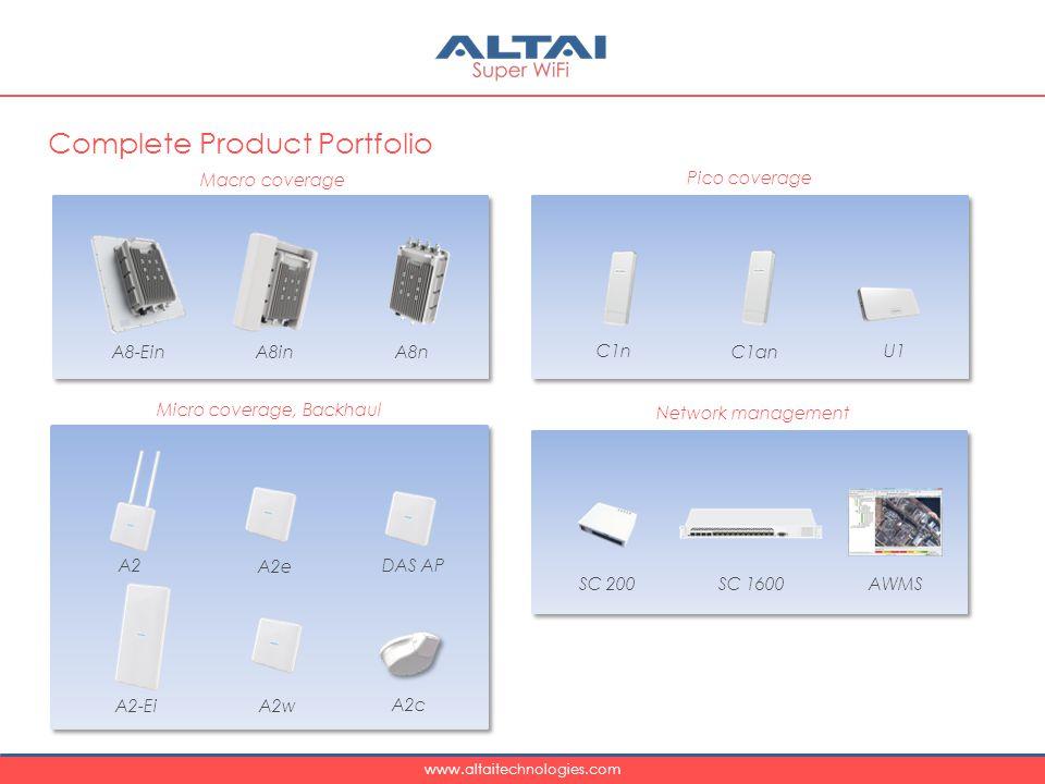 www.altaitechnologies.com Complete Product Portfolio A8-Ein A8inA8n Macro coverage A2 A2e DAS AP A2-Ei A2w A2c C1n U1 C1an SC 1600 AWMS Network management SC 200 Micro coverage, Backhaul Pico coverage