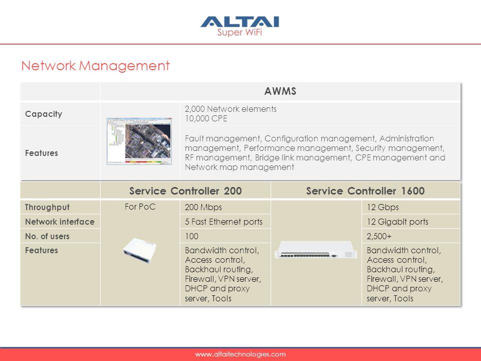 www.altaitechnologies.com Network Management