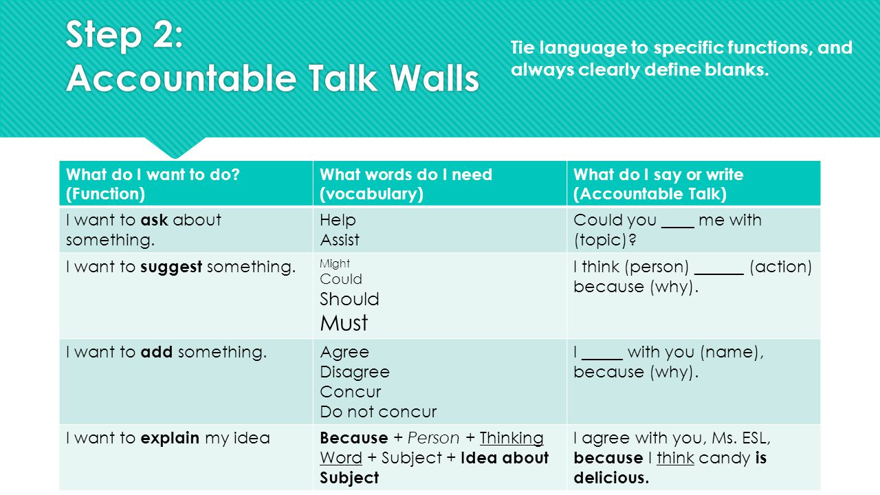 Step 2: Accountable Talk Walls What do I want to do.