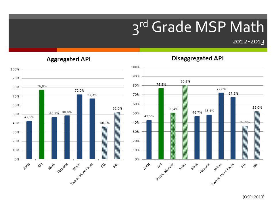 3 rd Grade MSP Math 2012-2013 (OSPI 2013)