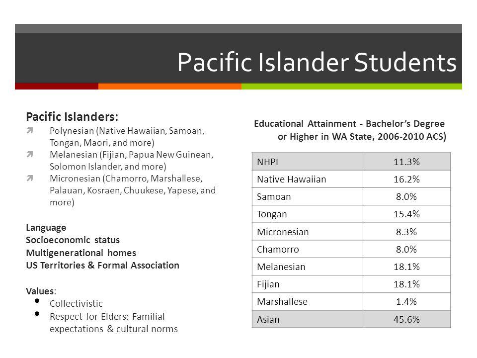 Pacific Islander Students Pacific Islanders:  Polynesian (Native Hawaiian, Samoan, Tongan, Maori, and more)  Melanesian (Fijian, Papua New Guinean,
