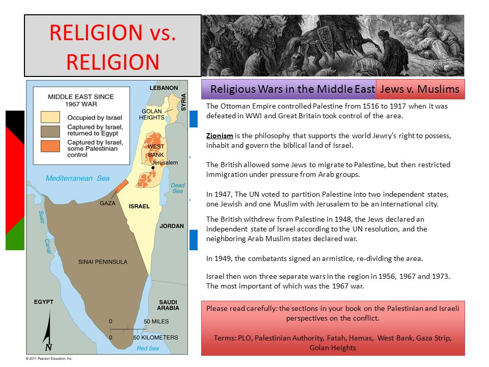 RELIGION vs. RELIGION Religious Wars in the Middle East Jews v. Muslims The Ottoman Empire controlled Palestine from 1516 to 1917 when it was defeated