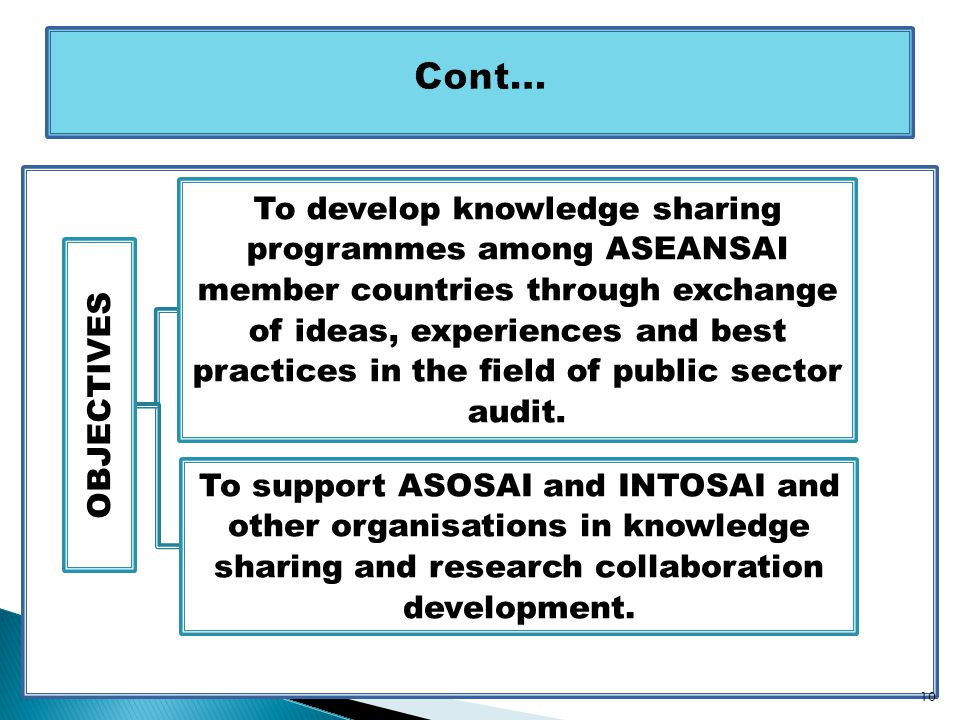 OBJECTIVES To develop knowledge sharing programmes among ASEANSAI member countries through exchange of ideas, experiences and best practices in the field of public sector audit.