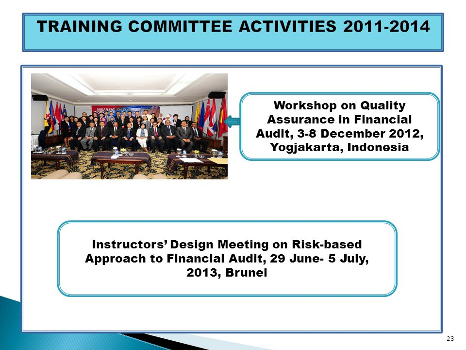 Workshop on Quality Assurance in Financial Audit, 3-8 December 2012, Yogjakarta, Indonesia Instructors' Design Meeting on Risk-based Approach to Financial Audit, 29 June- 5 July, 2013, Brunei 23