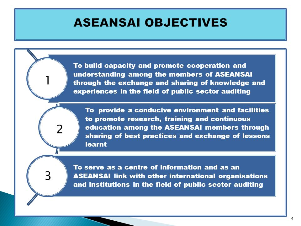 To build capacity and promote cooperation and understanding among the members of ASEANSAI through the exchange and sharing of knowledge and experiences in the field of public sector auditing To provide a conducive environment and facilities to promote research, training and continuous education among the ASEANSAI members through sharing of best practices and exchange of lessons learnt To serve as a centre of information and as an ASEANSAI link with other international organisations and institutions in the field of public sector auditing 1 2 3 4