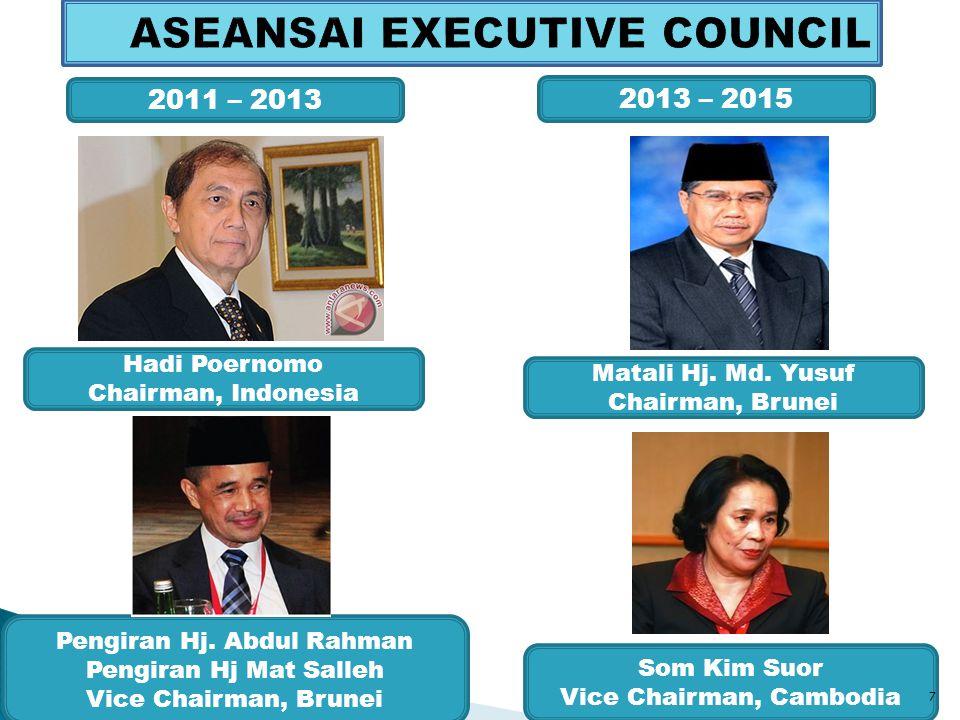 Hadi Poernomo Chairman, Indonesia Matali Hj. Md.
