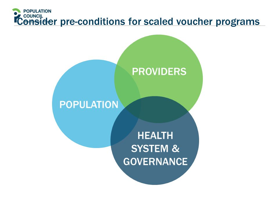 Consider pre-conditions for scaled voucher programs POPULATION PROVIDERS HEALTH SYSTEM & GOVERNANCE