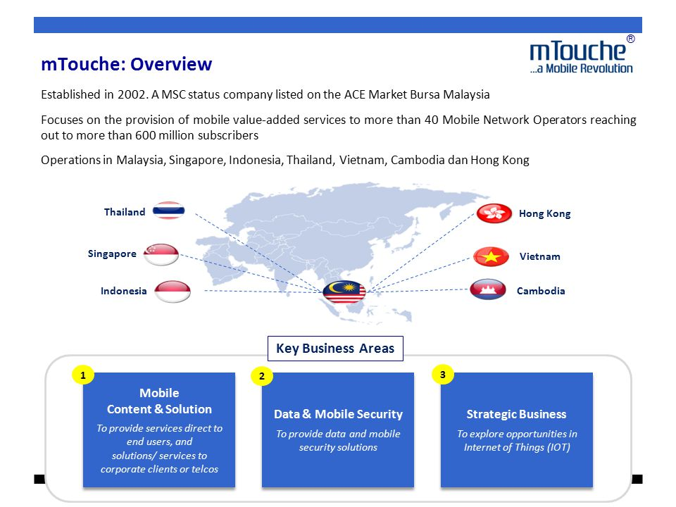 ® mTouche: Overview Established in 2002.