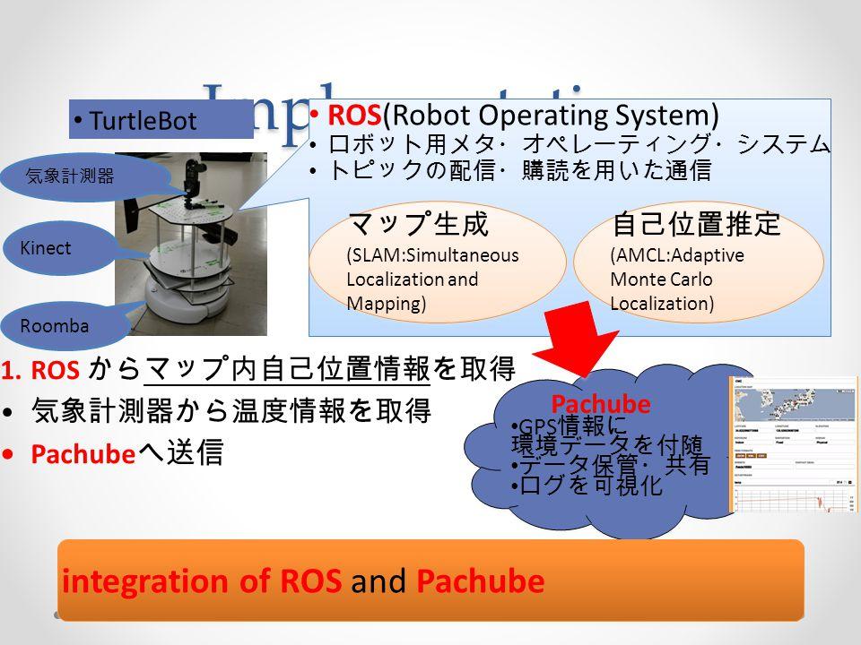 Pachube GPS 情報に 環境データを付随 データ保管・共有 ログを可視化Implementation 1.ROS からマップ内自己位置情報を取得 気象計測器から温度情報を取得 Pachube へ送信 Kinect TurtleBot integration of ROS and Pachub