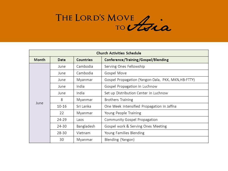 Church Activities Schedule MonthDateCountriesConference/Training/Gospel/Blending June CambodiaServing Ones Fellowship JuneCambodiaGospel Move JuneMyanmarGospel Propagation (Yangon-Dala, PKK, MKN,HB-FTTY) JuneIndiaGospel Propagation in Luchnow JuneIndiaSet up Distribution Center in Luchnow 8MyanmarBrothers Training 10-16Sri LankaOne Week Intensified Propagation in Jaffna 22MyanmarYoung People Training 24-29LaosCommunity Gospel Propagation 24-30BangladeshGospel work & Serving Ones Meeting 28-30VietnamYoung Families Blending 30MyanmarBlending (Yangon)