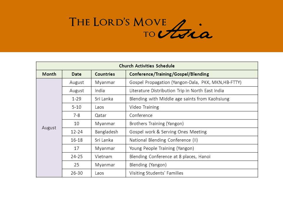 Church Activities Schedule MonthDateCountriesConference/Training/Gospel/Blending August MyanmarGospel Propagation (Yangon-Dala, PKK, MKN,HB-FTTY) AugustIndiaLiterature Distribution Trip in North East India 1-29Sri LankaBlending with Middle age saints from Kaohsiung 5-10LaosVideo Training 7-8QatarConference 10MyanmarBrothers Training (Yangon) 12-24BangladeshGospel work & Serving Ones Meeting 16-18Sri LankaNational Blending Conference (II) 17MyanmarYoung People Training (Yangon) 24-25VietnamBlending Conference at 8 places, Hanoi 25MyanmarBlending (Yangon) 26-30LaosVisiting Students Families