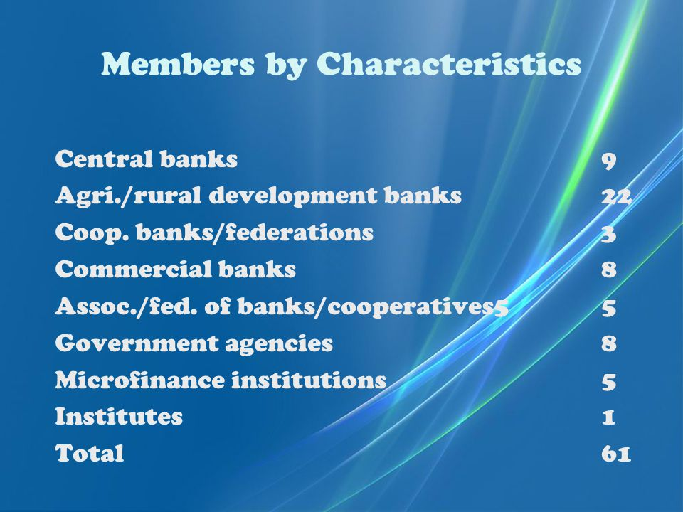 Members by Characteristics Central banks9 Agri./rural development banks22 Coop.