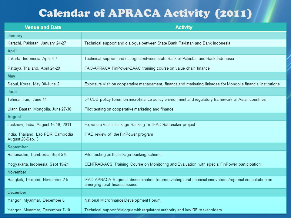 Calendar of APRACA Activity (2011)