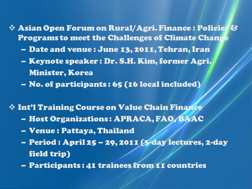  Asian Open Forum on Rural/Agri.
