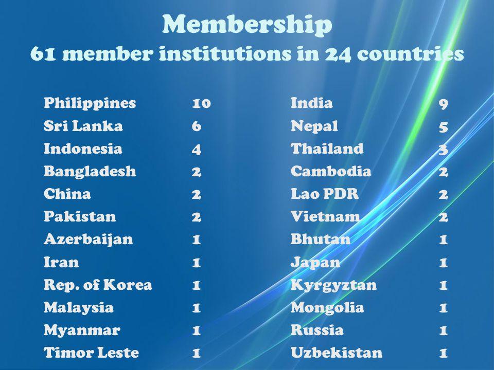 Membership 61 member institutions in 24 countries Philippines 10India9 Sri Lanka6Nepal5 Indonesia4Thailand3 Bangladesh2Cambodia2 China2Lao PDR2 Pakistan2Vietnam2 Azerbaijan1Bhutan1 Iran1Japan1 Rep.