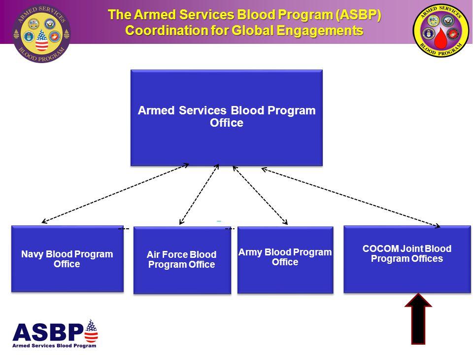 Blood Program Contacts  ASBPO – (703) 681-8024  Combatant Command Joint Blood Program Officers  USEUCOM– Major Matthew Swingholm, Landstuhl, GE 011-49 6371868176  USAFRICOM - Major Matthew Swingholm, Landstuhl, GE 011-49 6371868176  USPACOM – LCDR Frederick Matheu, Camp Smith, HI (808) 477-7895  USSOUTHCOM – Mr.