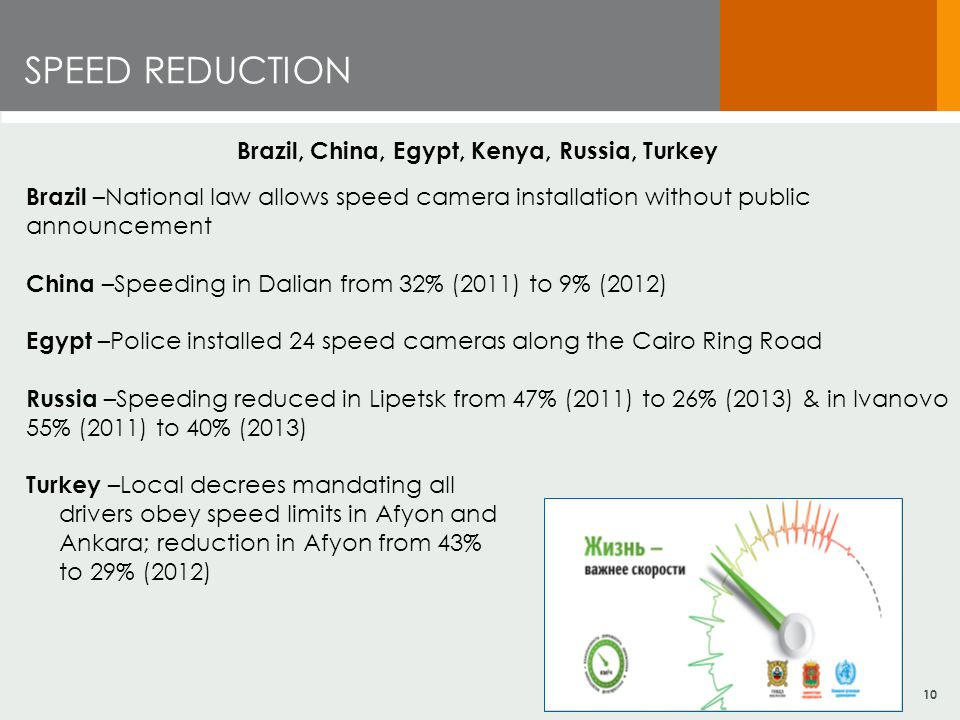 10 SPEED REDUCTION Brazil, China, Egypt, Kenya, Russia, Turkey Brazil –National law allows speed camera installation without public announcement China –Speeding in Dalian from 32% (2011) to 9% (2012) Egypt –Police installed 24 speed cameras along the Cairo Ring Road Russia –Speeding reduced in Lipetsk from 47% (2011) to 26% (2013) & in Ivanovo 55% (2011) to 40% (2013) Turkey –Local decrees mandating all drivers obey speed limits in Afyon and Ankara; reduction in Afyon from 43% to 29% (2012)