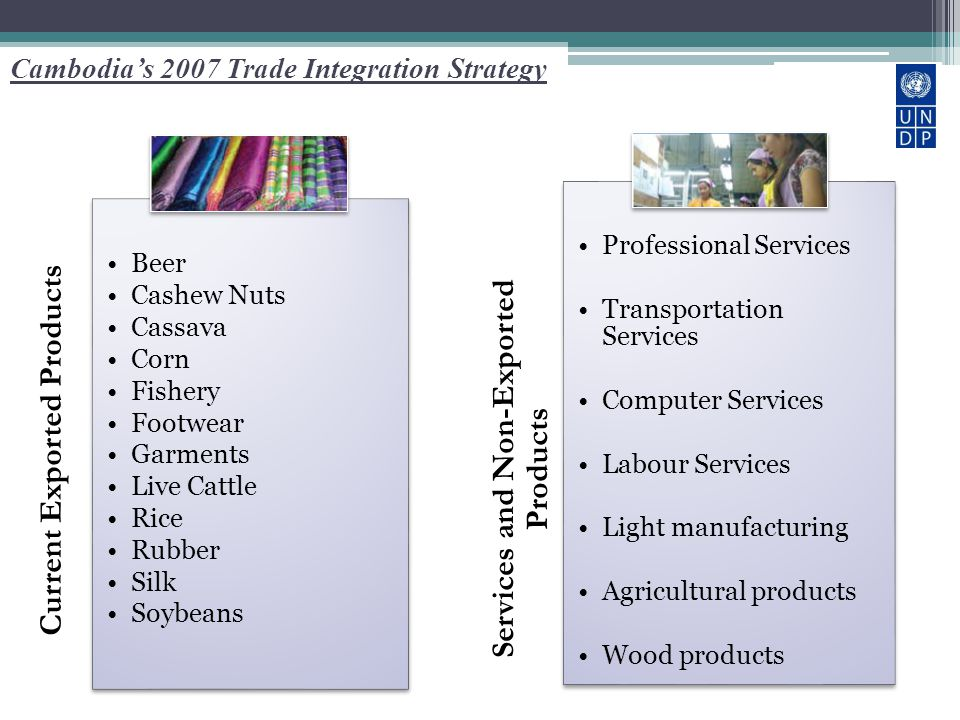 Cambodia's 2007 Trade Integration Strategy Current Exported Products Beer Cashew Nuts Cassava Corn Fishery Footwear Garments Live Cattle Rice Rubber S