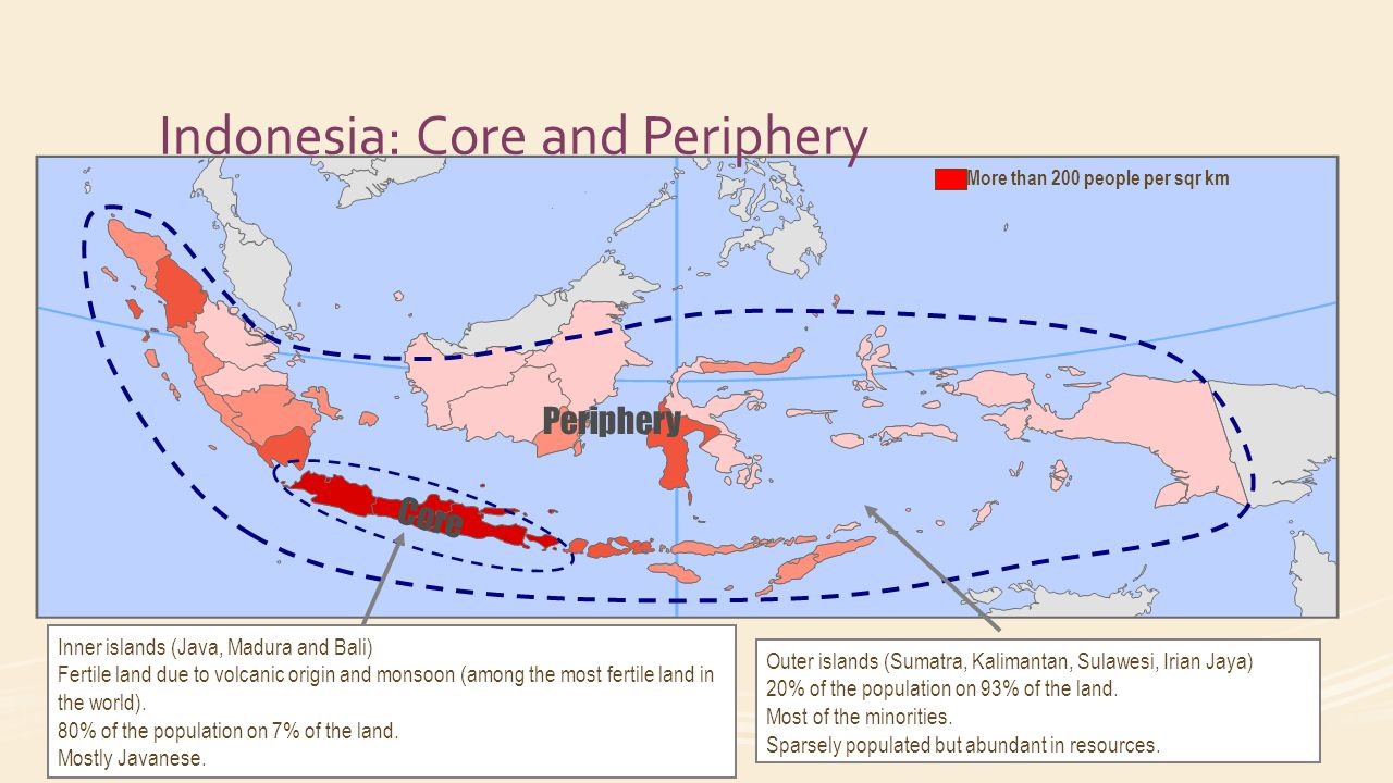 Indonesia: Core and Periphery Core Periphery More than 200 people per sqr km Inner islands (Java, Madura and Bali) Fertile land due to volcanic origin and monsoon (among the most fertile land in the world).