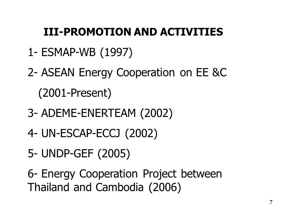 7 III-PROMOTION AND ACTIVITIES 1- ESMAP-WB (1997) 2- ASEAN Energy Cooperation on EE &C (2001-Present) 3- ADEME-ENERTEAM (2002) 4- UN-ESCAP-ECCJ (2002) 5- UNDP-GEF (2005) 6- Energy Cooperation Project between Thailand and Cambodia (2006)