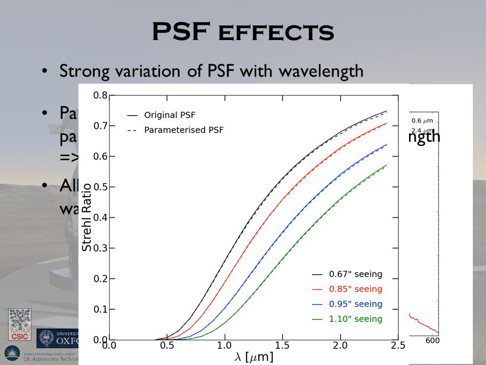 PSF effects Strong variation of PSF with wavelength Florence - 29 June 2013 Parameterize PSF (axi-symmetric) with a few parameters, which vary smoothly with wavelength => see Poster by S.