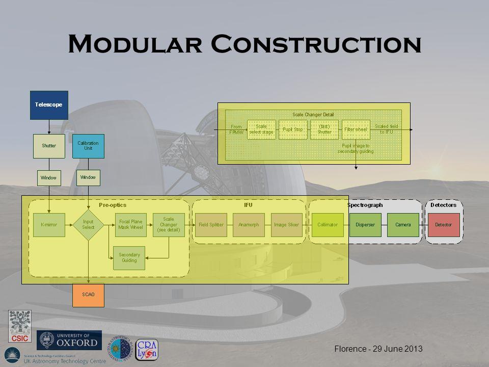 Modular Construction Florence - 29 June 2013