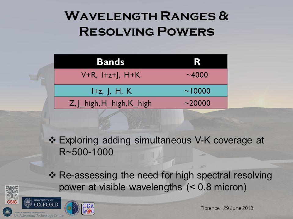 Wavelength Ranges & Resolving Powers BandsR V+R, I+z+J, H+K~4000 I+z, J, H, K~10000 Z, J_high, H_high, K_high~20000  Exploring adding simultaneous V-K coverage at R~500-1000  Re-assessing the need for high spectral resolving power at visible wavelengths (< 0.8 micron) Florence - 29 June 2013