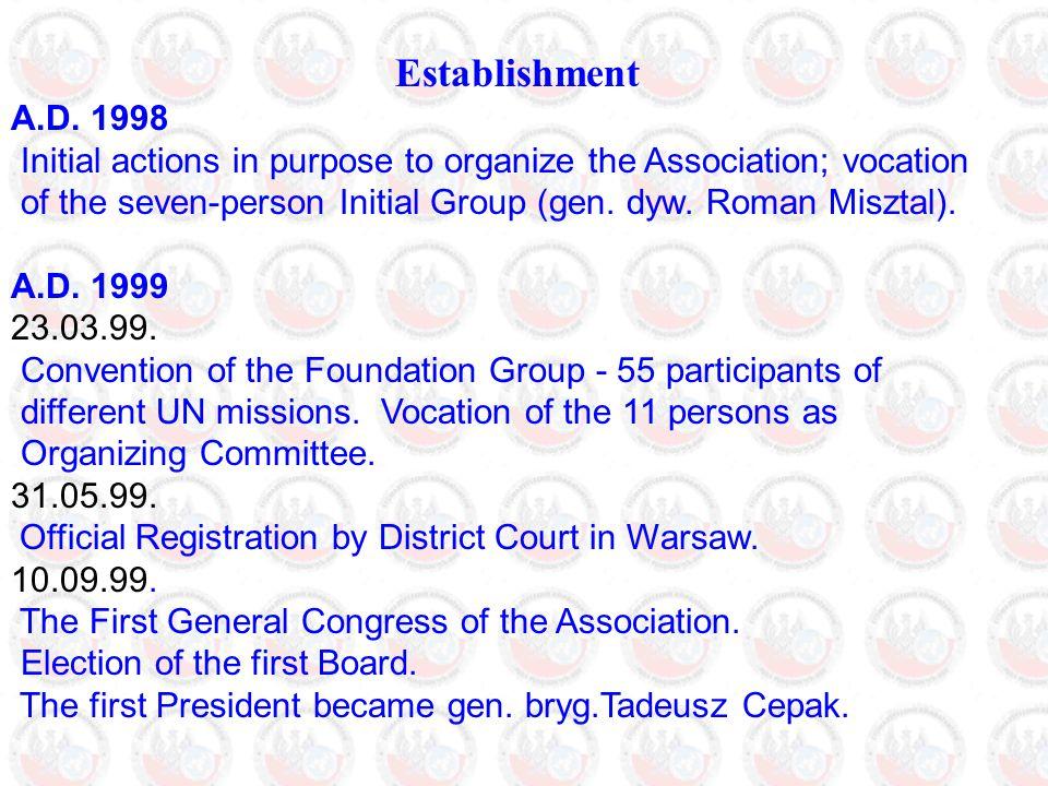 Establishment A.D.